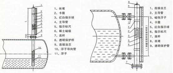 双色水位工作原理与接线图