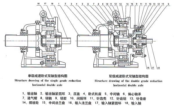 减速机结构分解图