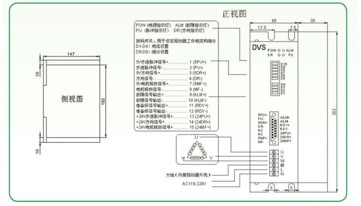 步进电机脉冲细分控制器设计图1) 基于dsp周期信号测频方法的原理是