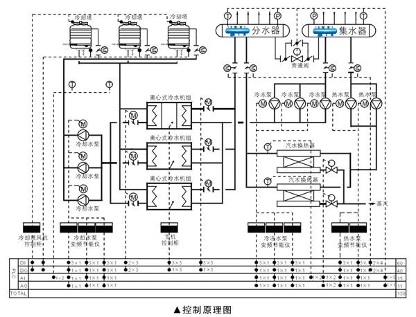 水泵控制板电路图